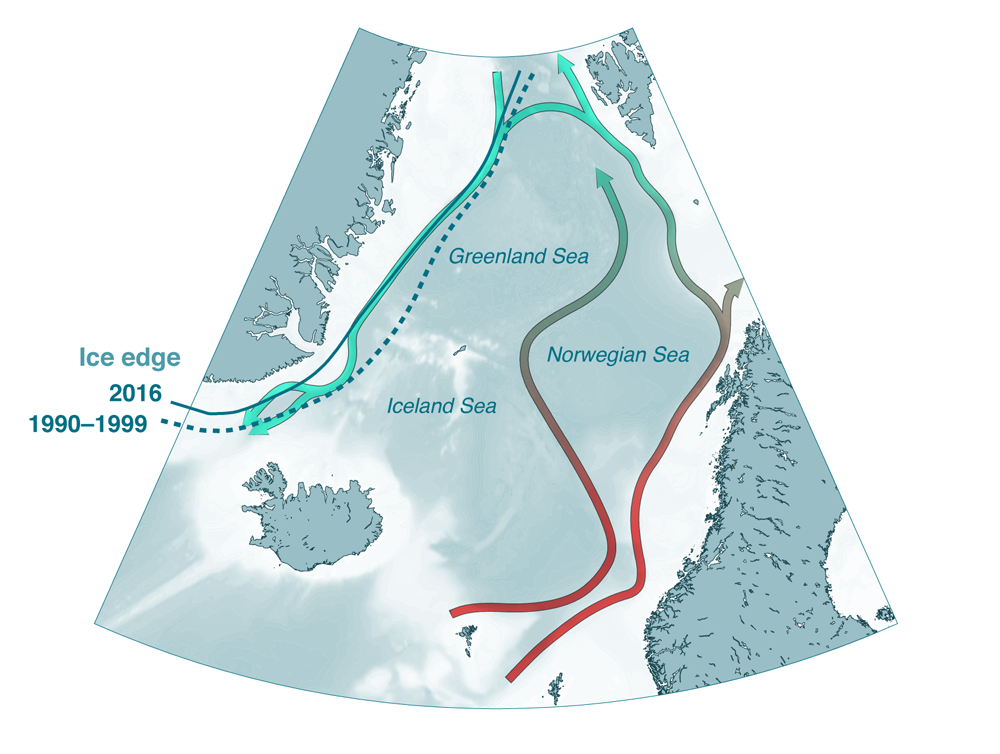 Circulation in the Nordic Seas