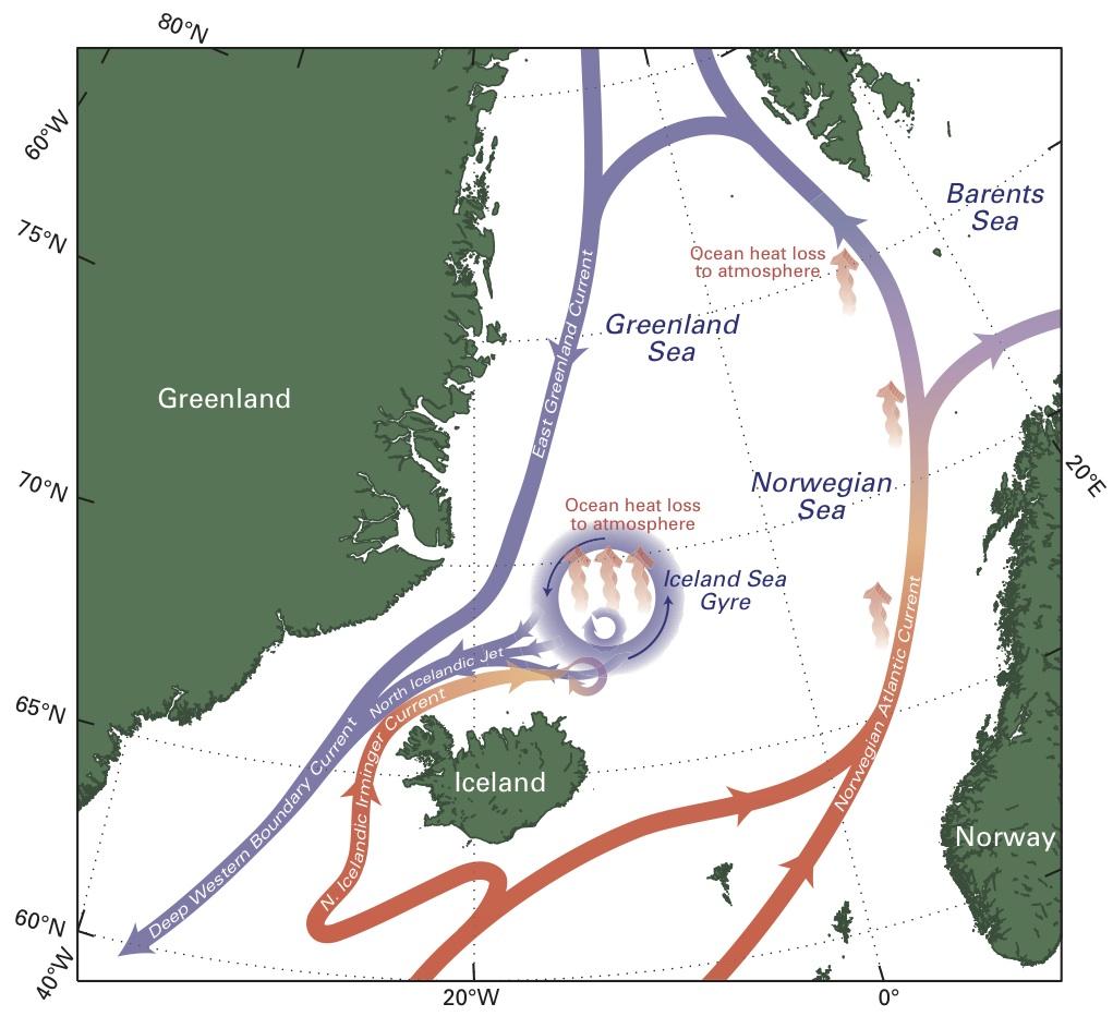 Omveltning av varmt atlantisk vann i Nordatlanteren til dypvann.