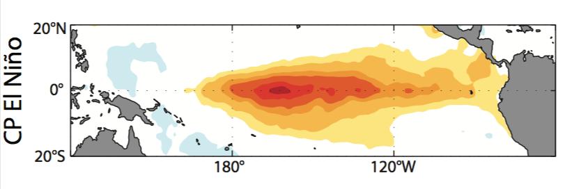 CP El Nino